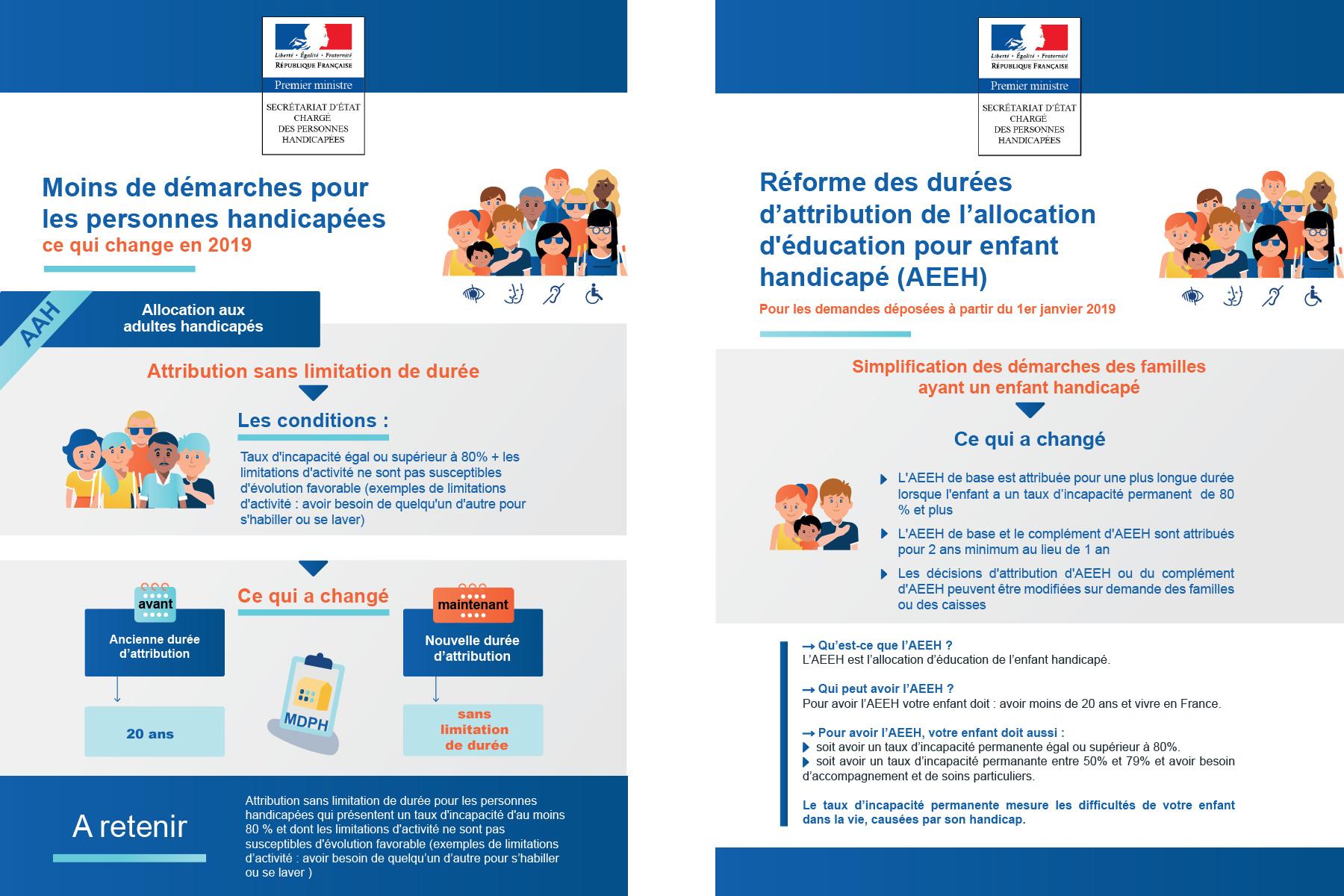 Handicap : la réforme de la durée des aides expliquée en FALC
